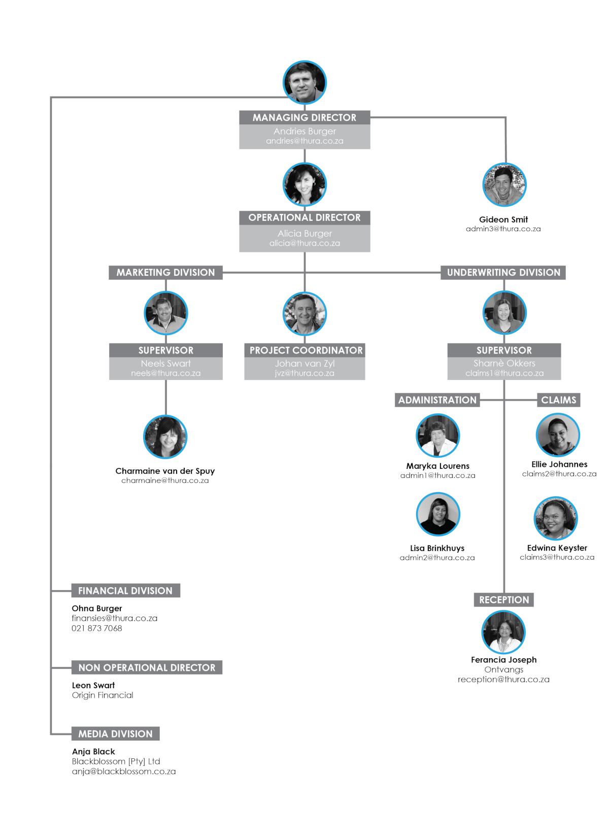 Diagram Eng